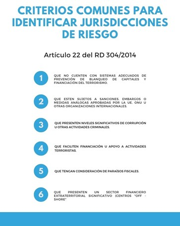 JURISDICCIONES DE RIESGO